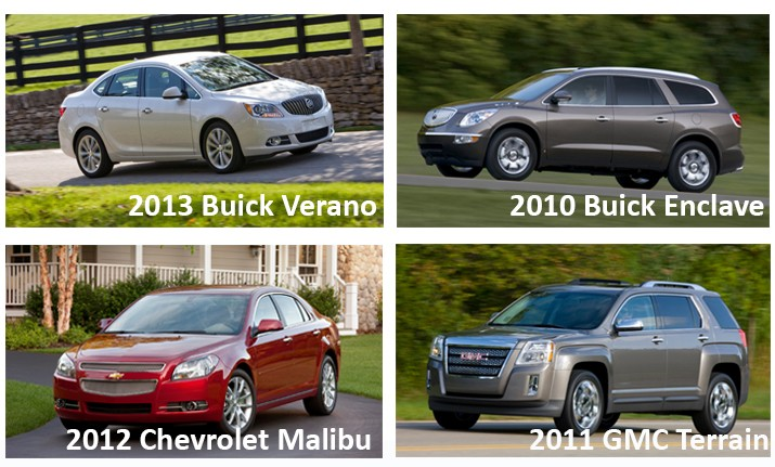 Car Insurance Group List