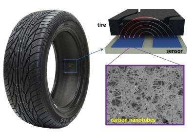 Printed sensors monitor tire wear in real time