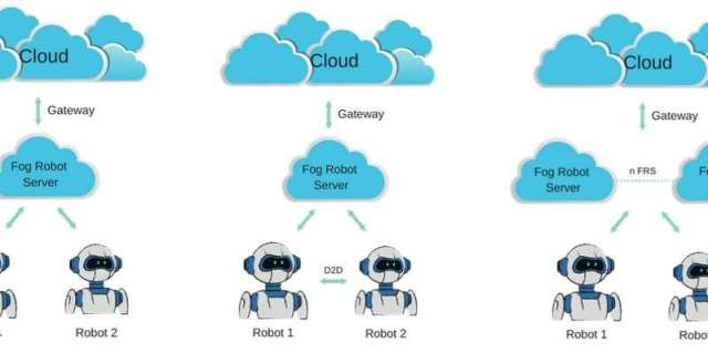 Fog robotics: a new approach to achieve efficient and fluent human-robot interaction