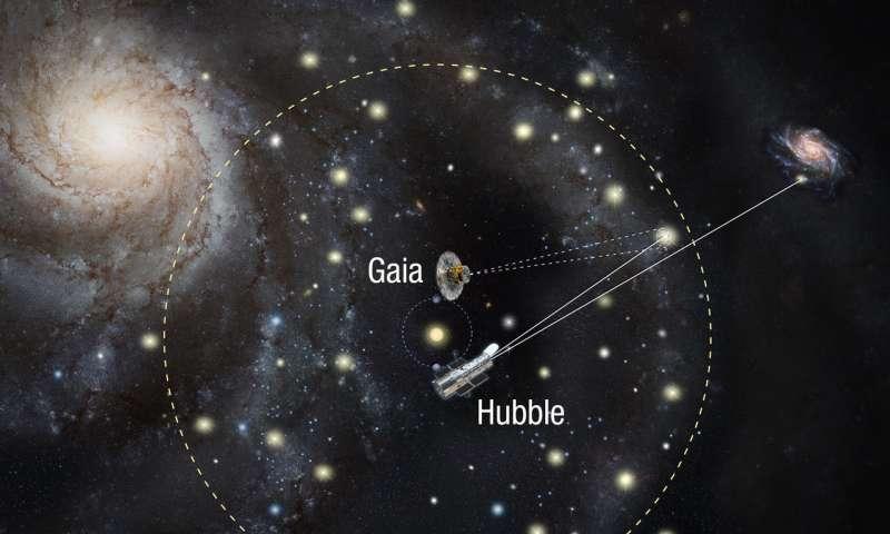 Hubble y Gaia se unen para impulsar el enigma cósmico