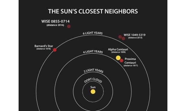 Breezing through the space environment of Barnard & # 39; s Star b