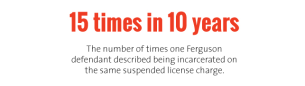 15 times jailed