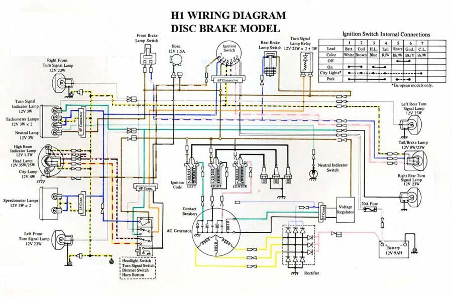 h1 wiring diagrams wiring diagram panasonic wiring diagram h1 wiring diagram wiring diagram z4hyundai h1 wiring diagram wiring diagram h1 projector wiring diagram h1