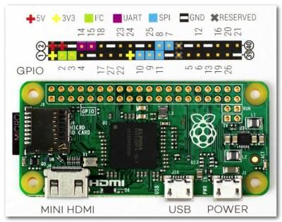 たった5ドルのコンピュータ「Raspberry Pi Zero」が衝撃的過ぎたのでカッとなって購入した