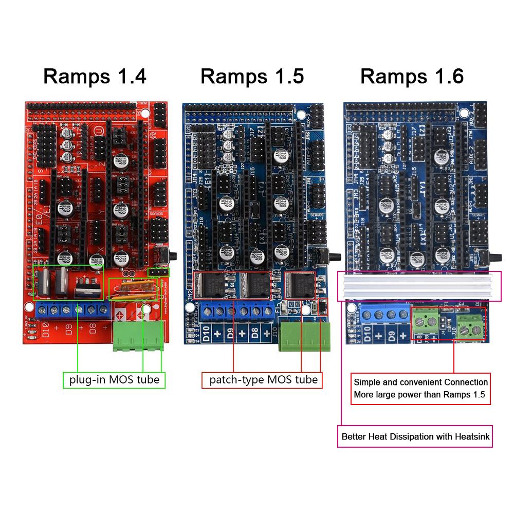 Ramps 1 4 schematic
