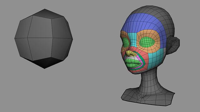 Facial Modeling_3dart