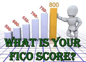 what-is-your-FICO-Score