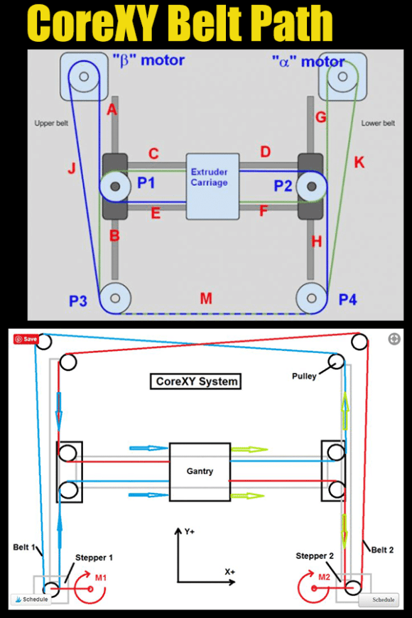 CoreXY Belt Path