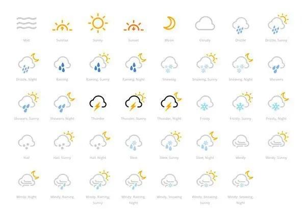 Forecast Font: fuente gratis para el tiempo