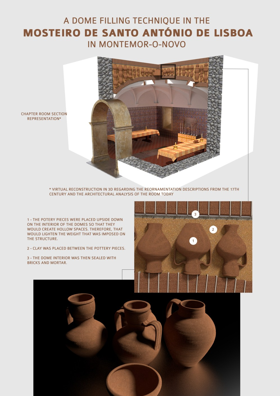 infografia_CerâmicanasAbóbadas