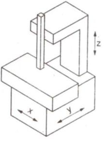 Column Type