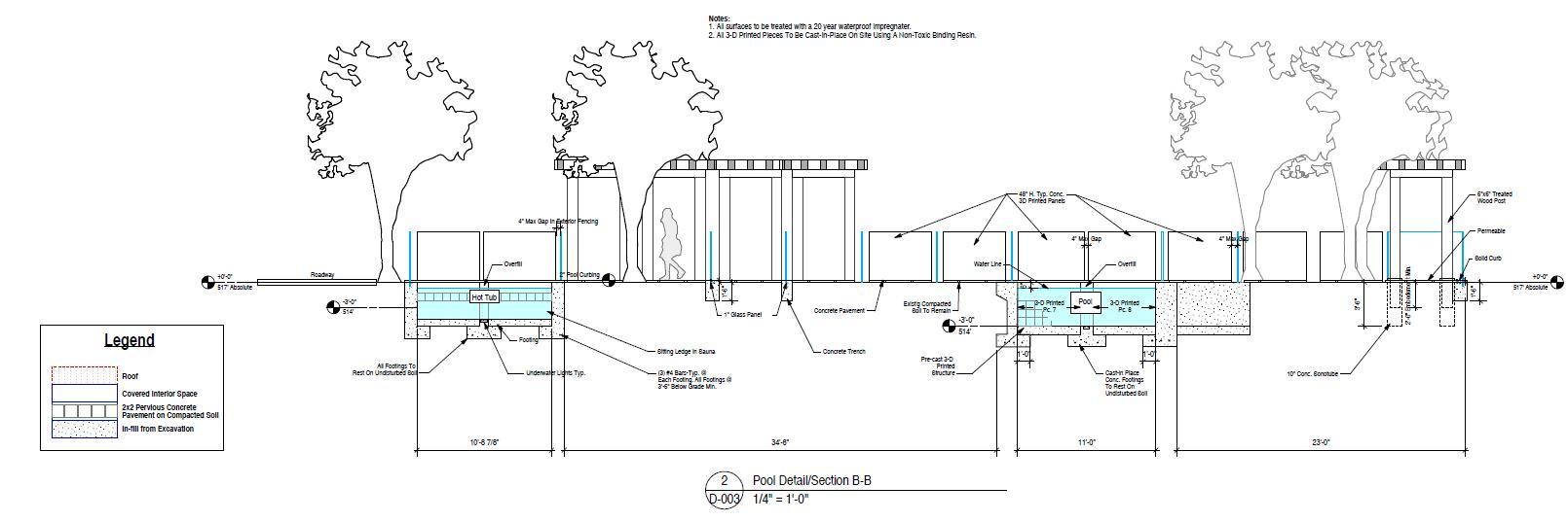 Pool Detail Plans (click to enlarge)
