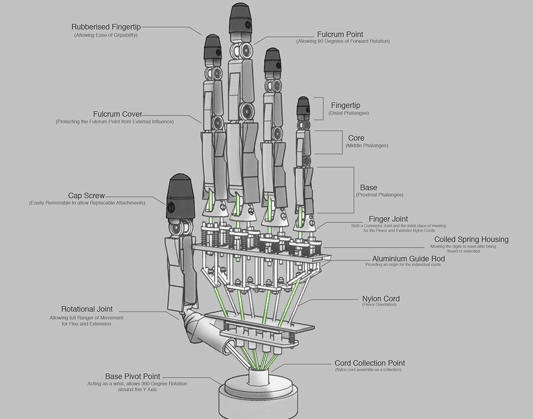 3d Printed Prehensile Prosthetic Hand Combines Elegance