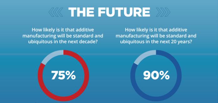 infographic-future