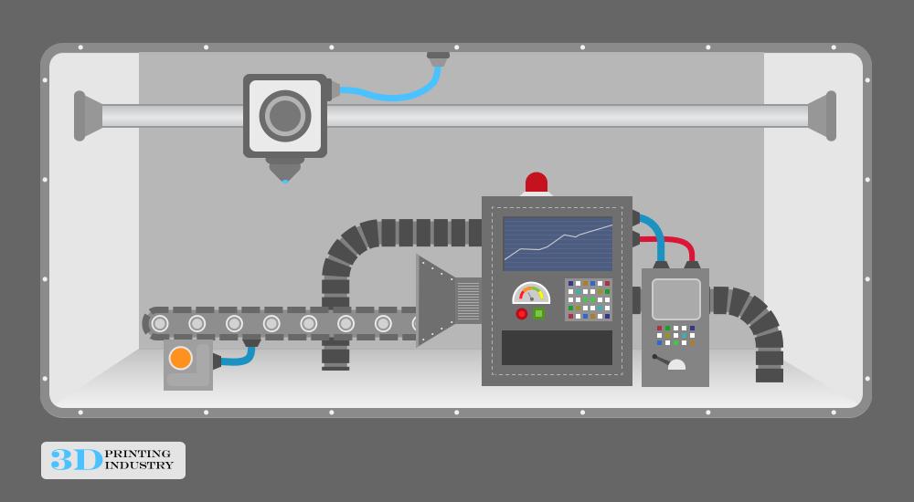 3D Printing Beginner's Guide