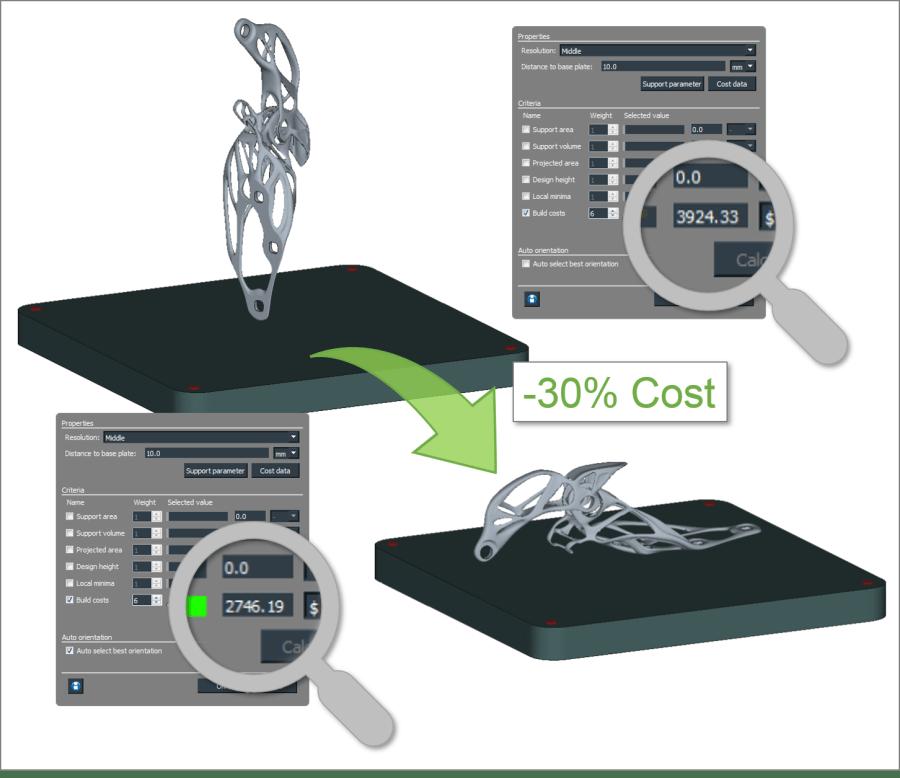 Simufact Additive 2020 cost estimations. Image via Simufact.