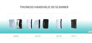 Thunk3D 3D scanner