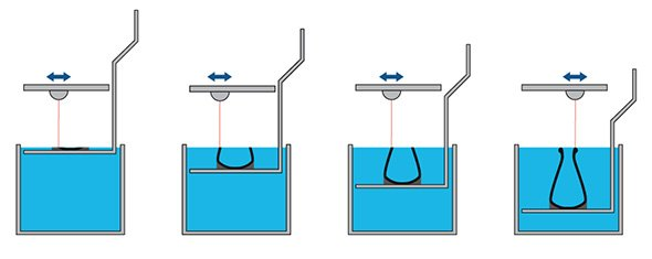 SLA stereolithography process
