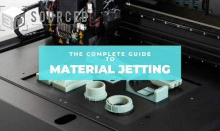 material jetting polyjet 3d printing guide cover