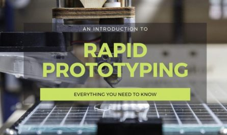 rapid prototyping 3d printing guide cover