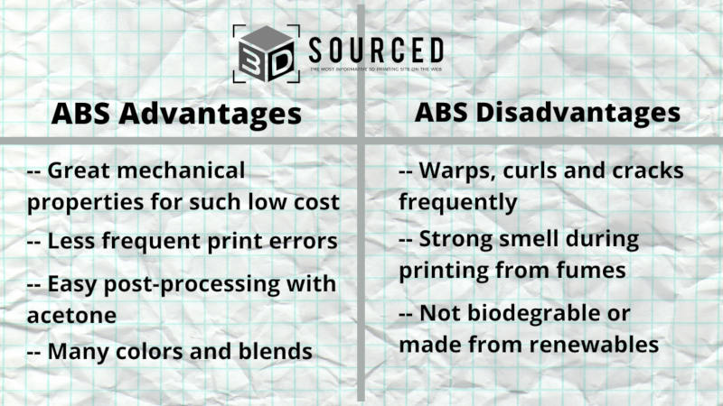advantages and disadvantages of abs