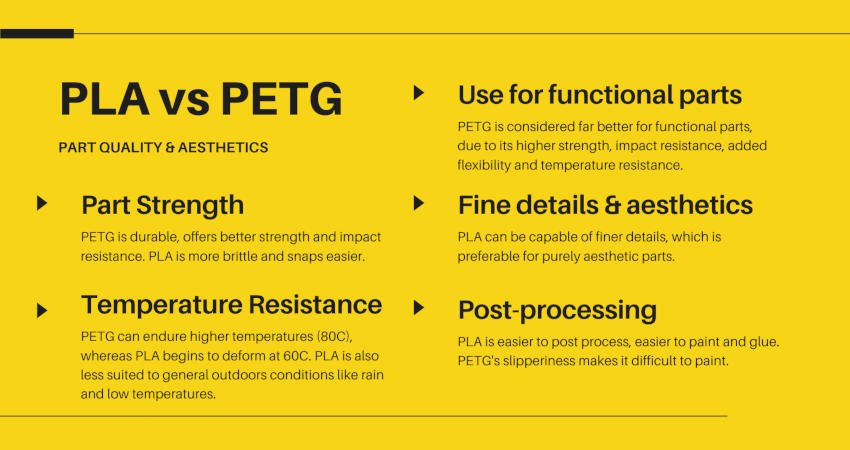 pla vs petg part quality and aesthetic factors