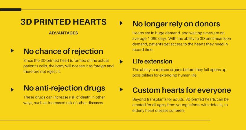 advantages of 3d printed hearts