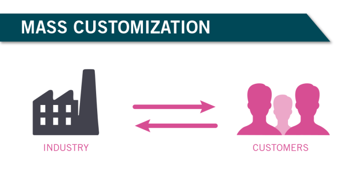 mass_customization