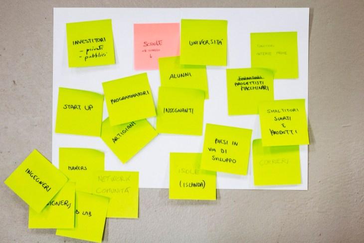 torino_global_goal_jam_stakeholder_map