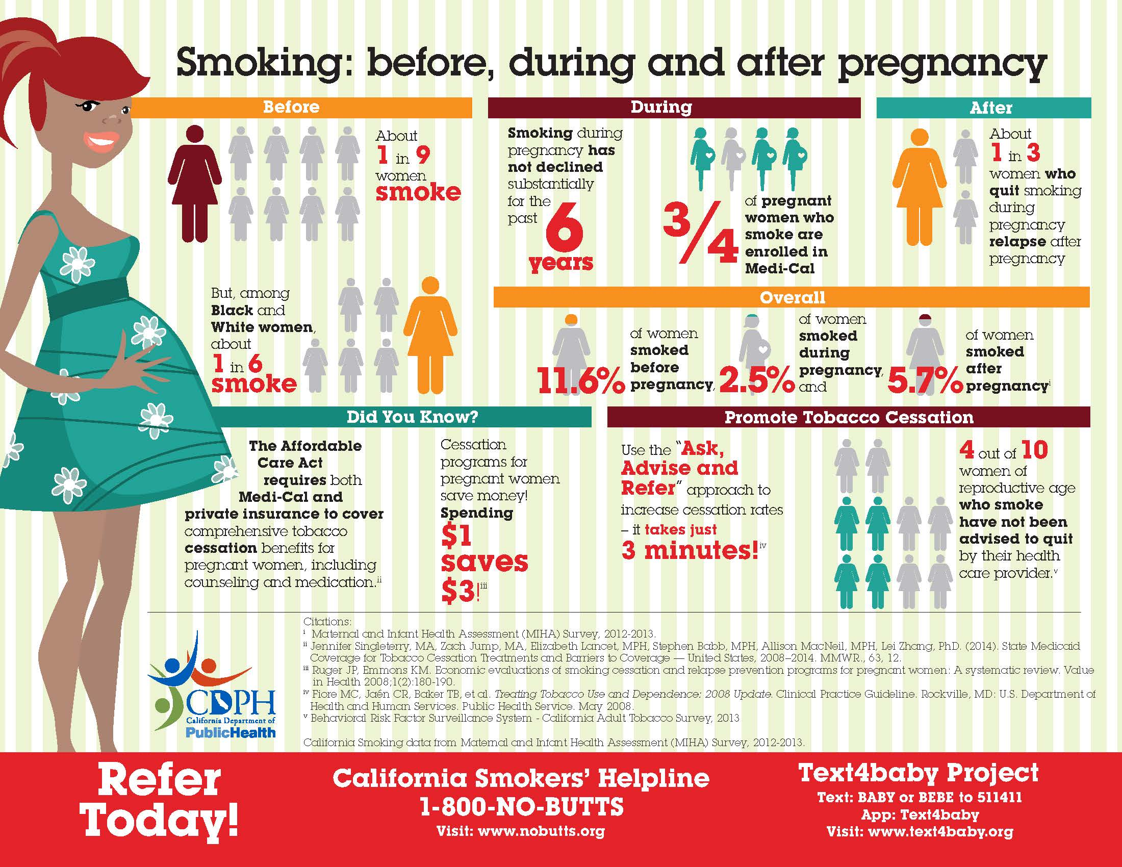 Smoking Before During And After Pregnancy Infograph