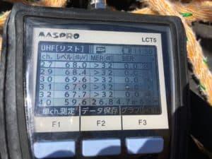 アンテナを皿倉山の方へ向けて地デジ受信。かなり改善しました。