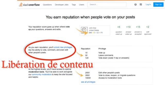 Stackoverflow, un bel exemple de gamification: libération de contenu