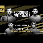 UFC 199: Rockhold vs. Weidman 2 – Tickets On Sale April 8