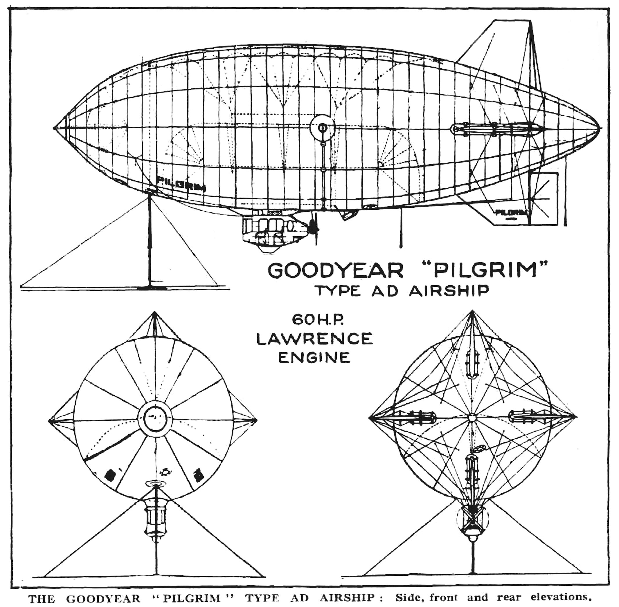 The First Goodyear Blimp