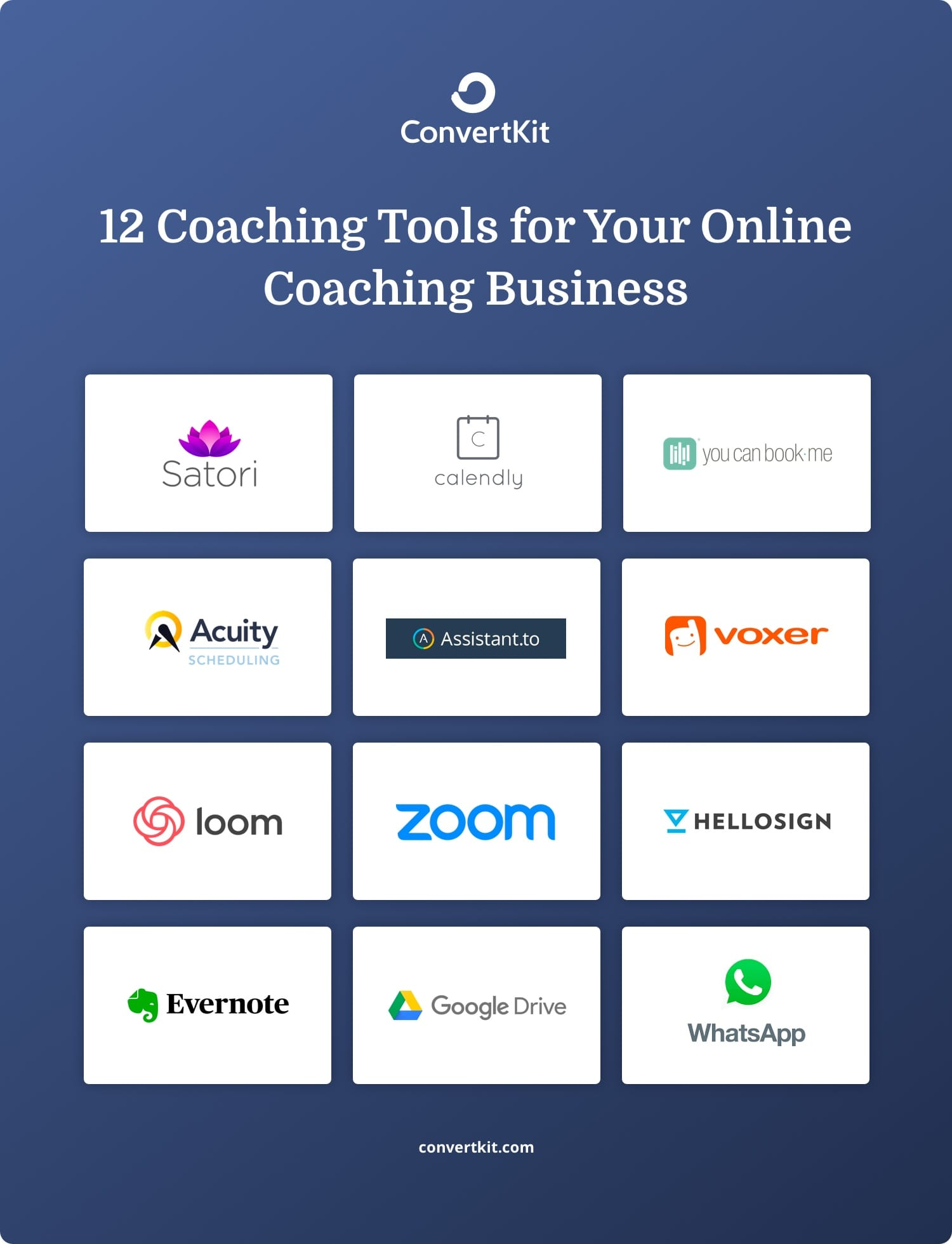 12 Coaching Tools To Help You Stay In Touch With Clients