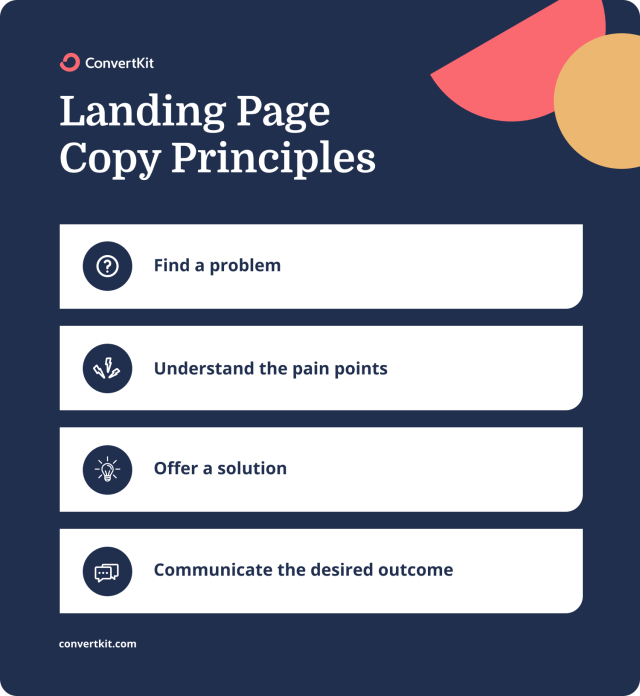 🔵⚪🔴 How to Write Great Landing Page Copy + Landing Page Copy