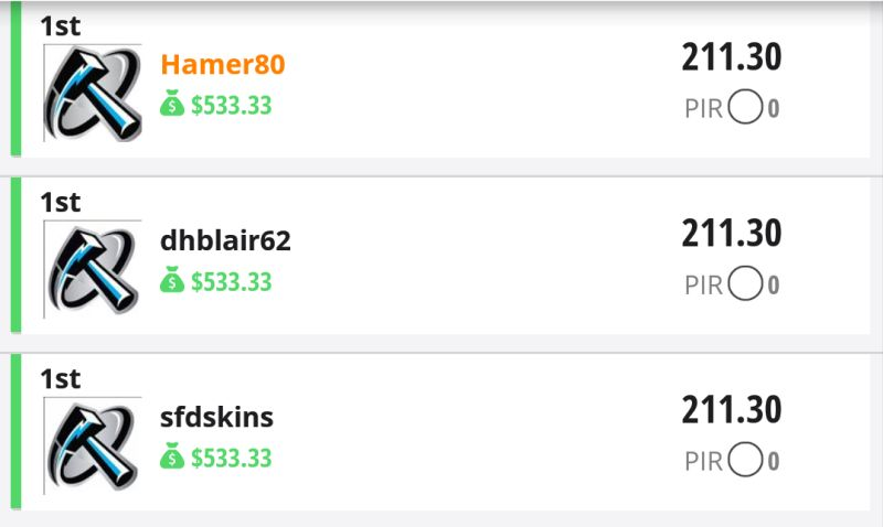 Three Hammer DFS members each won over $500 on DraftKings