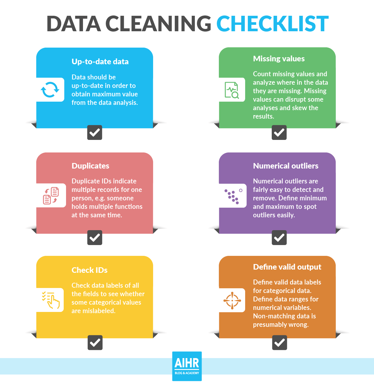 6 Step Guide To Cleaning Your Hrytics Data