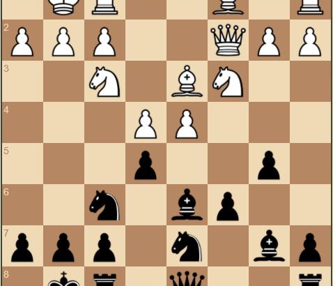Лучшее продолжение после 1.d4