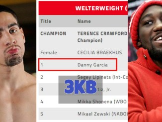 Danny Garcia, WBO Welterweight Rankings and Terence Crawford