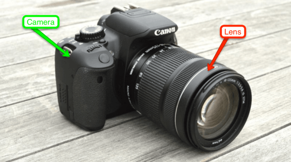 Best Camera for Fashion Bloggers & How to Take Amazing Photos