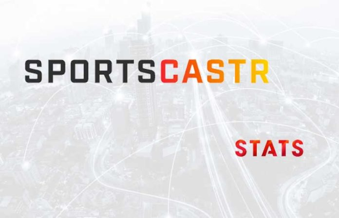 SportsCastr-a-blockchain-based-platform-has-integrated-with-STATS