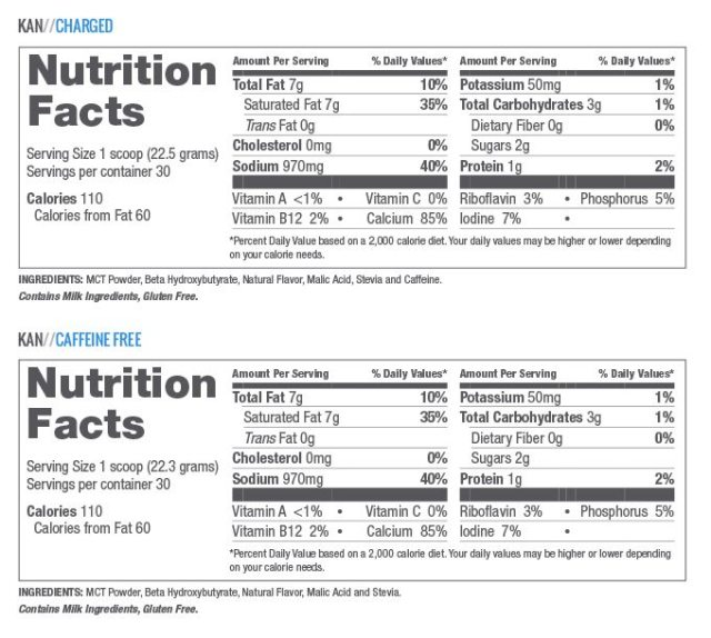 Pruvit All Natural Non-GMO KETO//OS - supplement facts