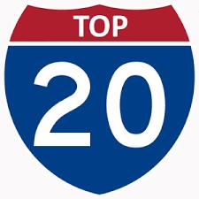 Top 20 Natural Supplements