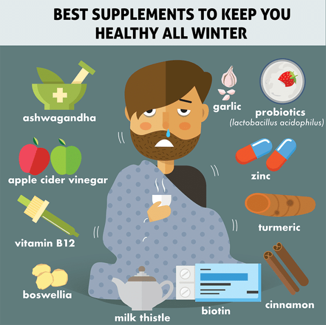 The best collection of all natural supplements that work with the body to keep you healthy all winter