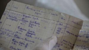 Документи з архіву УПА