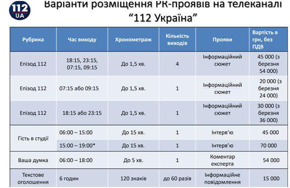 Як стати експертом на українському телеканалі