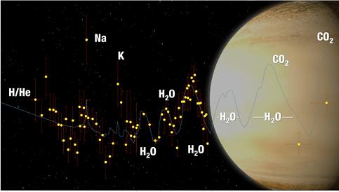 Фахівці NASA знайшли екзопланету із високим вмістом води, схожу на Сатурн