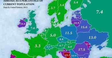 Карта еміграції в Європі