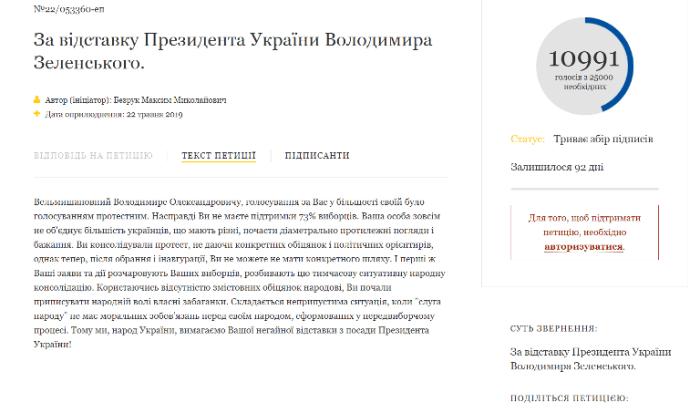 Петиція за відставку президента Зеленського